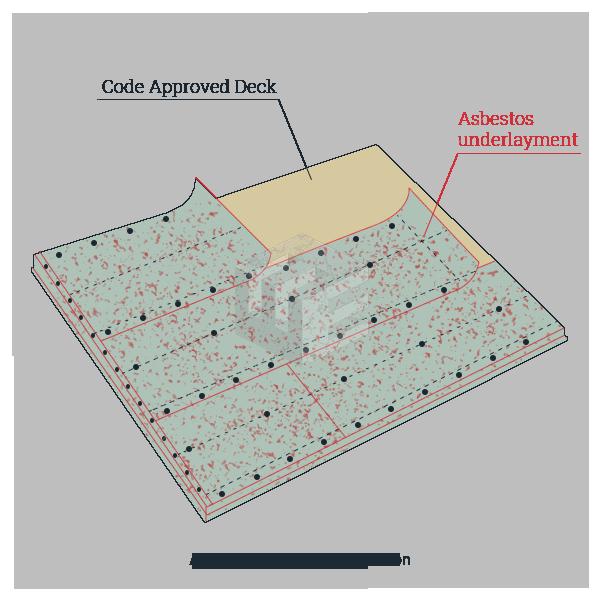 Asbestos Tar Paper   ELG Law