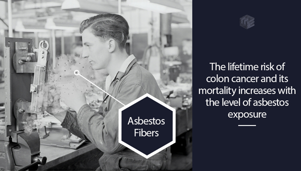 Is Colorectal Cancer A Risk For Those With Occupational Asbestos Exposure Elg Law